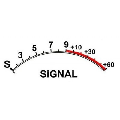 S-метр на рациях